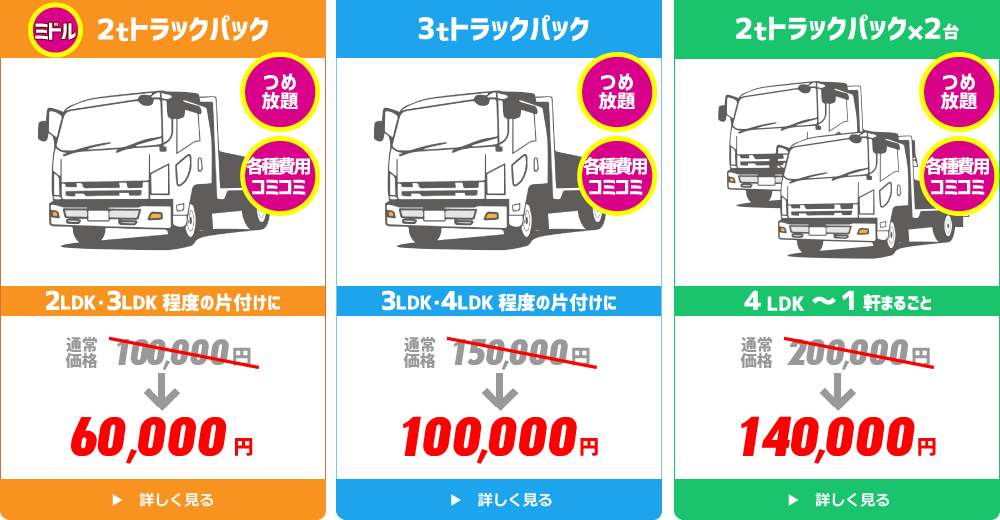 キャンペーン開催中!!2tトラックパック 3tトラックパック 2tトラックパック×2台