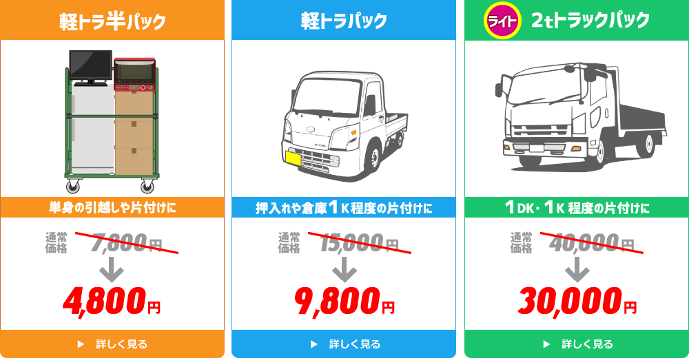 キャンペーン開催中!!単身用軽トラ半パックカゴ台車 軽トラパック 2tトラックパック 2tトラックパック×2台